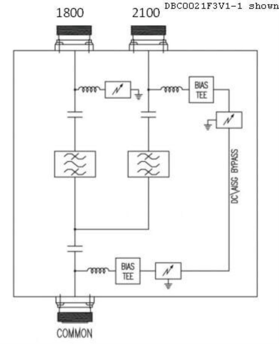 Kaelus Dbc0021f3v3 1 Diplexer 1800 2100 Electrical Block Diagram