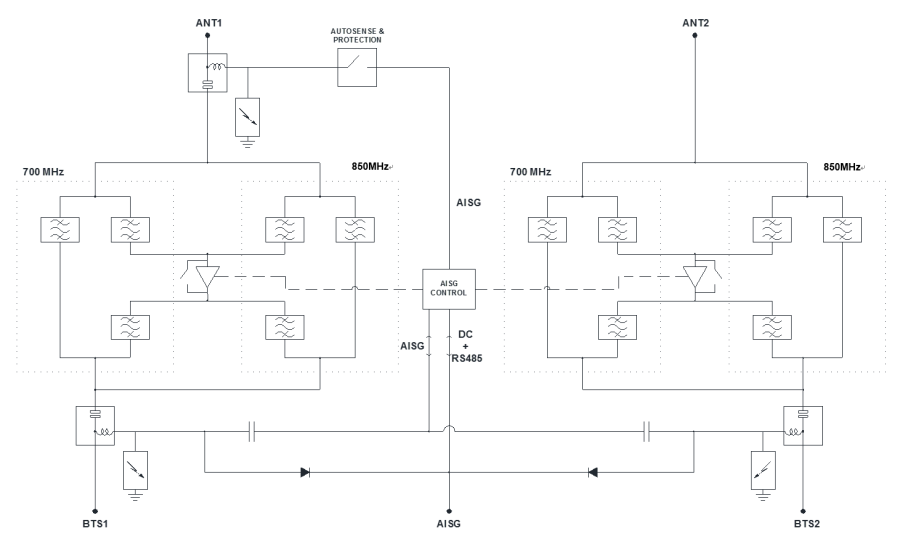 ELECTRICAL BLOCK DIAGRAM