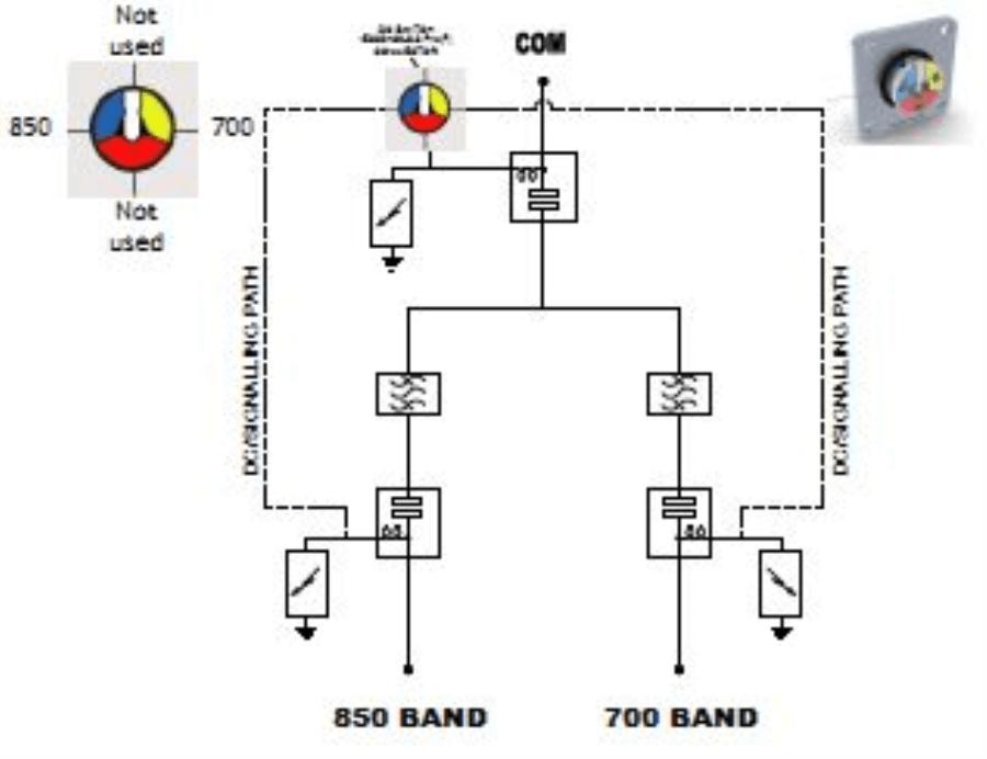 Dbc0061f1v51 1 Diplexer 700 850 Kaelus