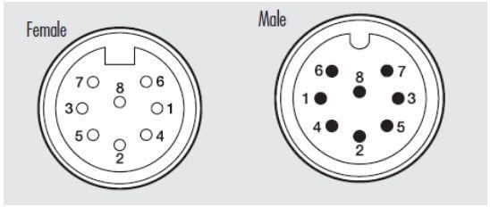 Connector Pinout diagram